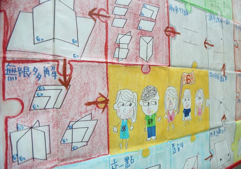 教學現場實戰〉針對不同需求設計課程