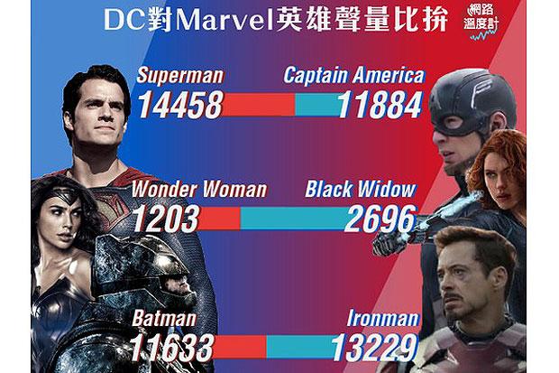 不只超人對戰蝙蝠俠!英雄內鬥幕後還有這些秘密