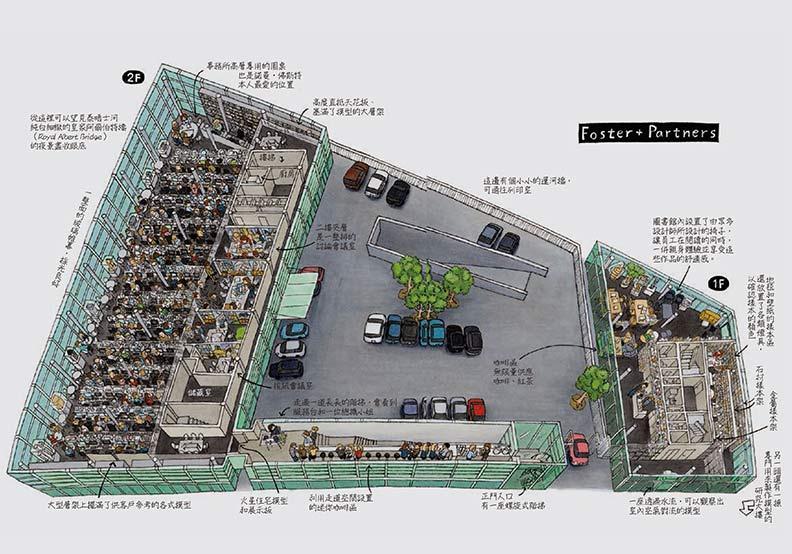 蘋果公司新總部的設計者:佛斯特聯合建築師事務所