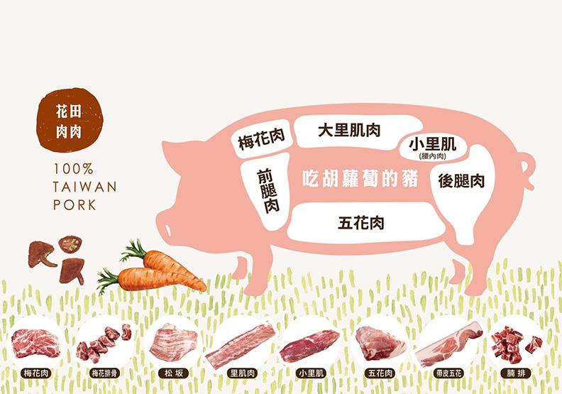 張勝哲,以客製化素食豬開拓藍海
