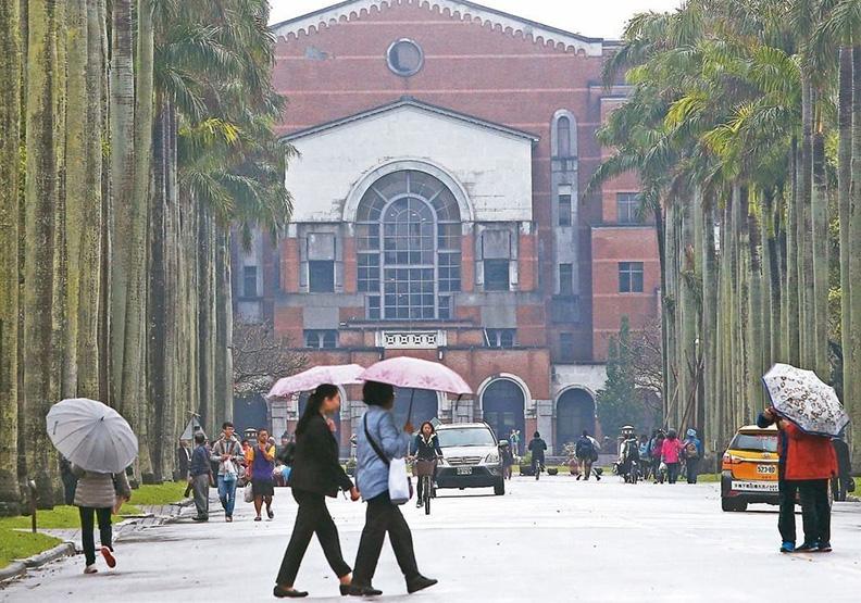 新南向?新難向!馬來西亞大學排名領先台大