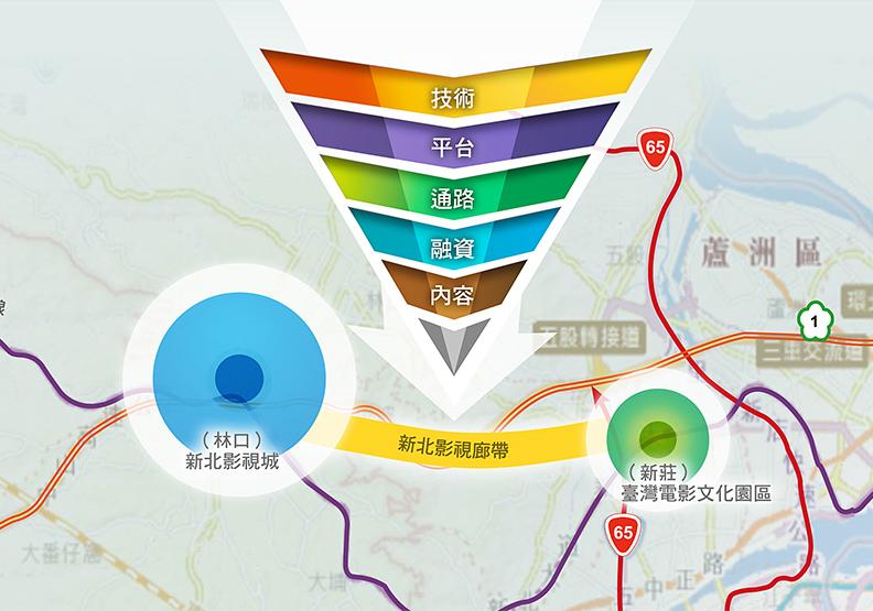 推動北台灣影視群聚 新北市「影視產業廊帶」 招商助攻!