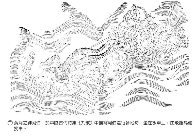 中國神話故事:黃河之神河伯