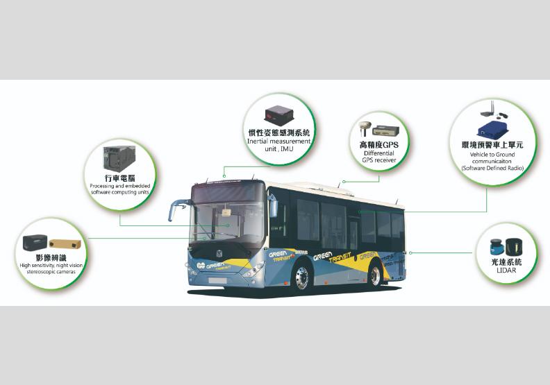 臺灣企業自組自駕公車 首度亮相!
