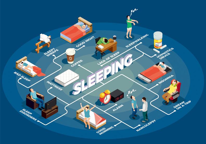 中西醫學整合:改善睡眠、打造全方位健康