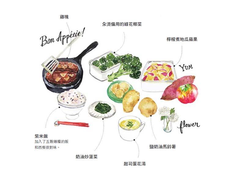 現做料理與常備菜互相搭配,讓晚餐更快開飯!