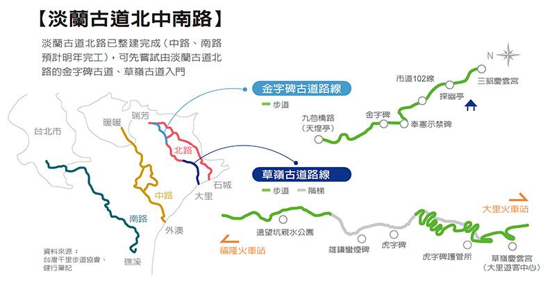 全長近200公里、由41條山徑組成的淡蘭古道,路網相當綿密。
