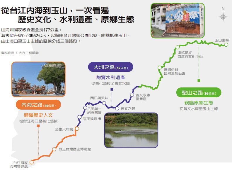 沿途看盡台灣過往400年歷史的山海圳。