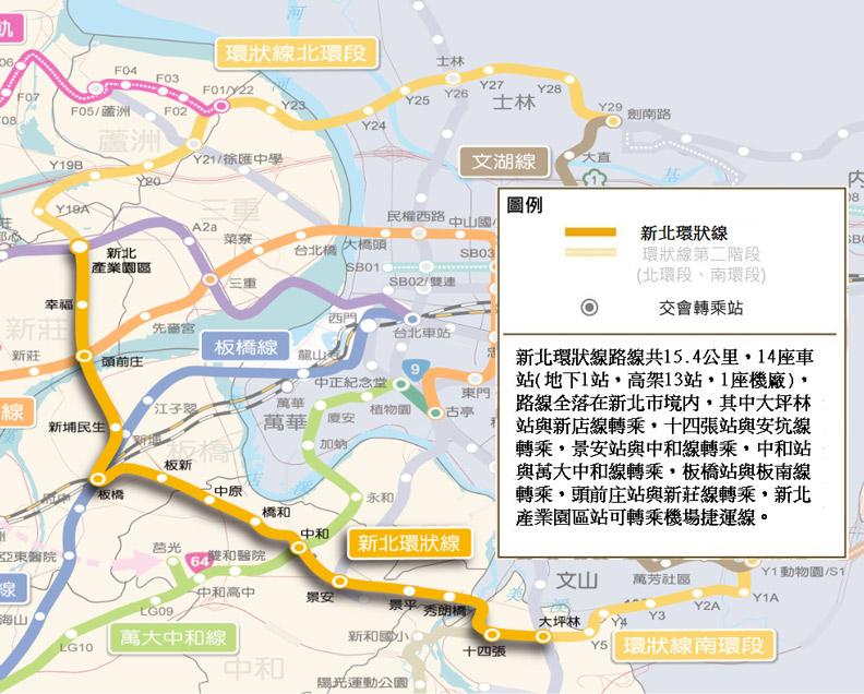 環狀線通車說明。圖片來源:新北市政府提供