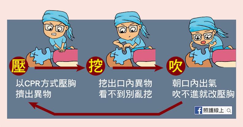 進行急救步驟前,先讓患者平躺於地面上。