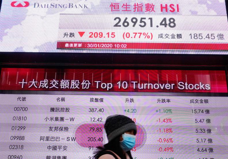 各國股市多數從去年3月最低點開始向上爬。圖片來自達志影像