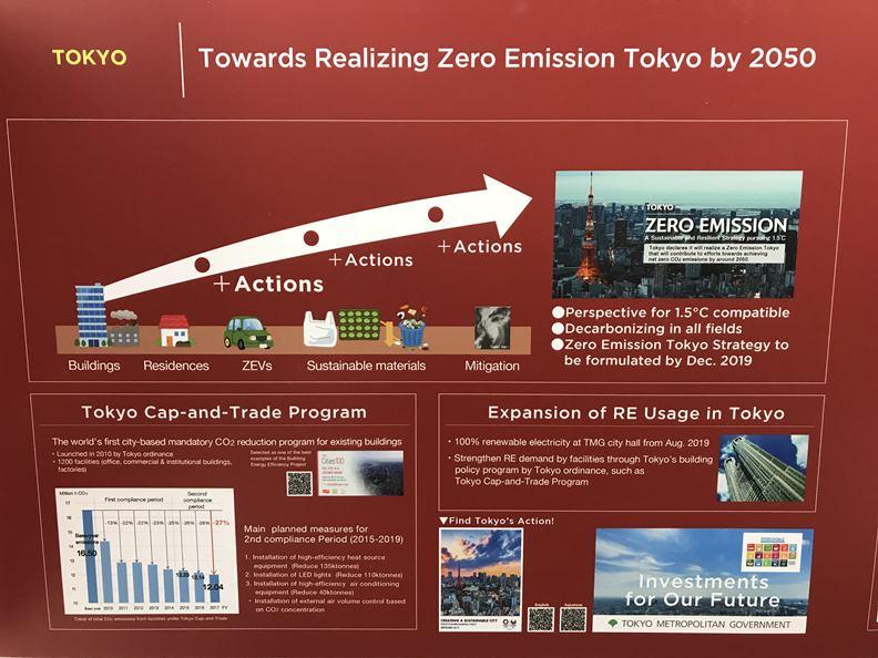 東京的零排放策略(Zero emission Tokyo Strategy)相當完善,可看出該城市達標的強烈企圖心。(圖:林絮)