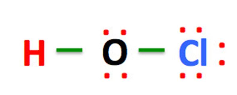 HOCL次氯酸;邱品齊提供。