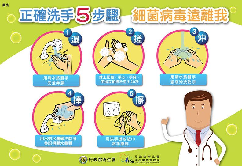 正確洗手5步驟。