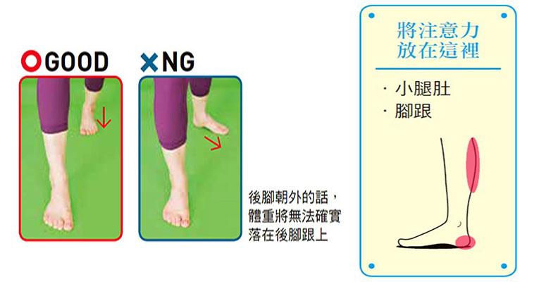 後腳朝外的話,體重將無法確實落在後腳跟上。