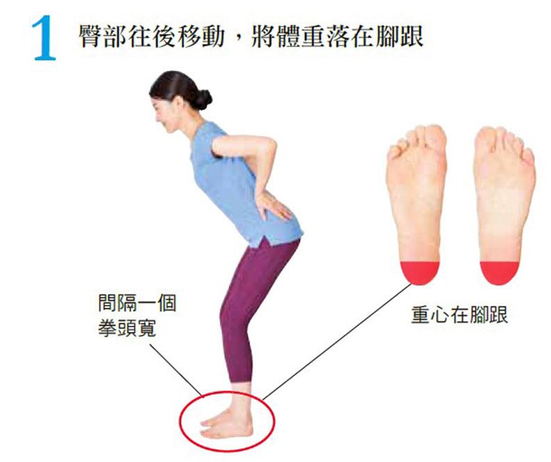 臀部往後移動,將體重落在腳跟。
