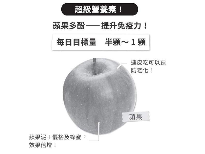蘋果多酚。