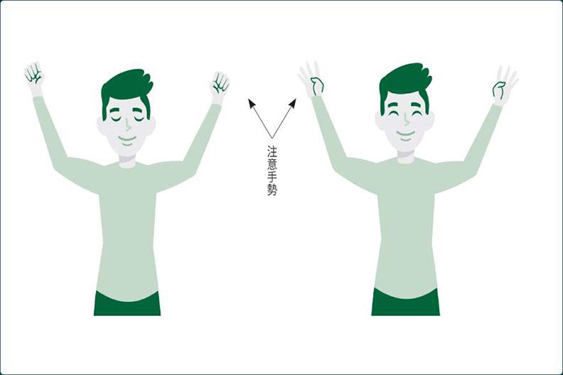 圖3、緊緊握拳、再鬆開、握拳、鬆開,也有助於消火。