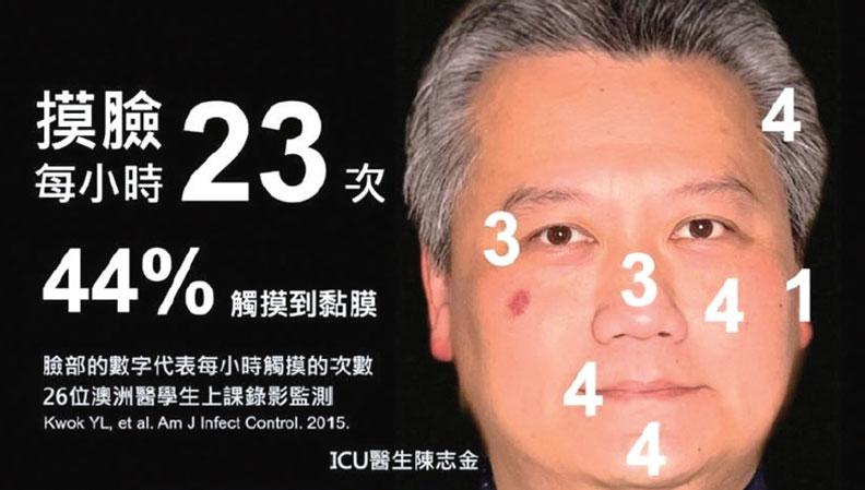 每小時摸臉23次。