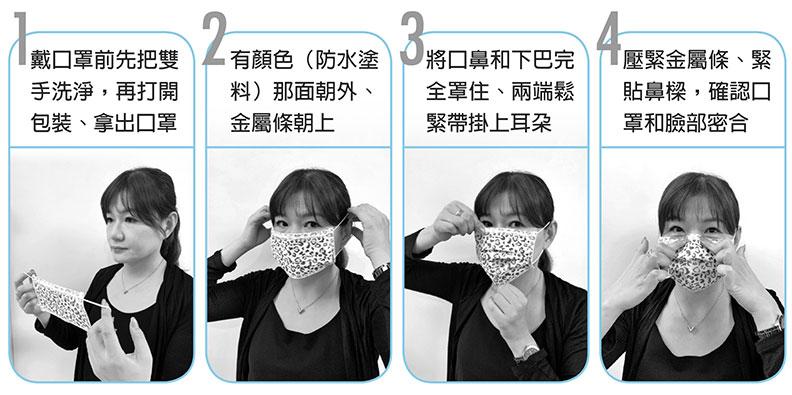戴口罩4步驟。