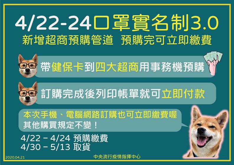 口罩實名制3.0;中央流行疫情指揮中心提供。