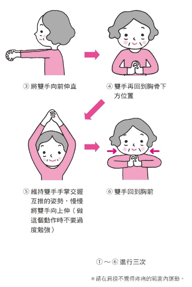 強化咀嚼力體操