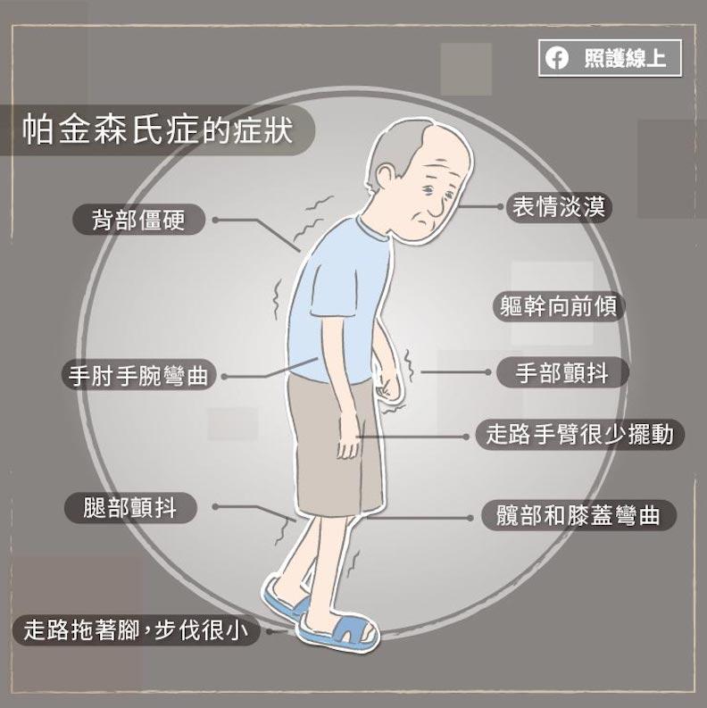 帕金森氏症症狀。