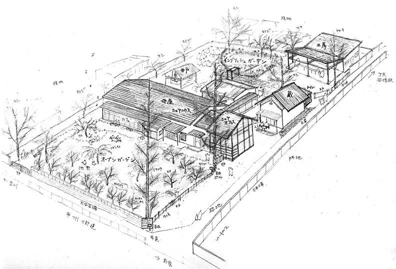 Y計畫的規劃圖,WAKUWORKS 繪製。