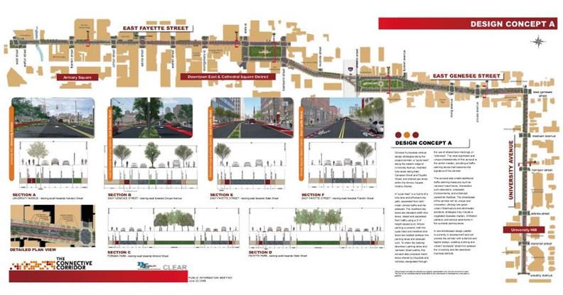 連通道計畫的設計概念圖。