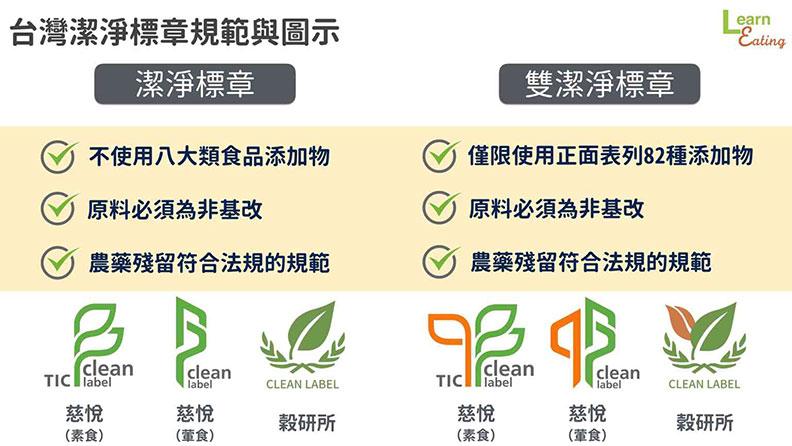 台灣潔淨標章規範與圖示。