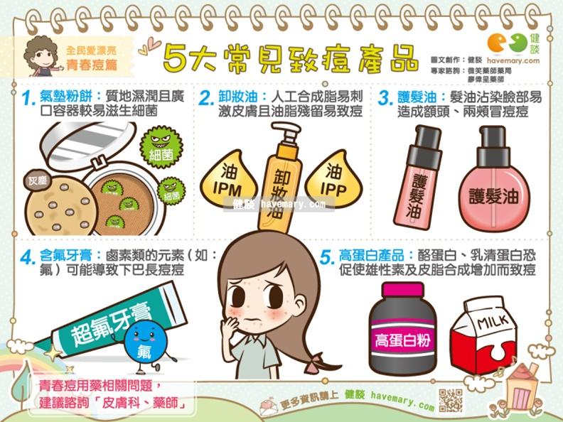 5大常見致痘產品。取自健談。