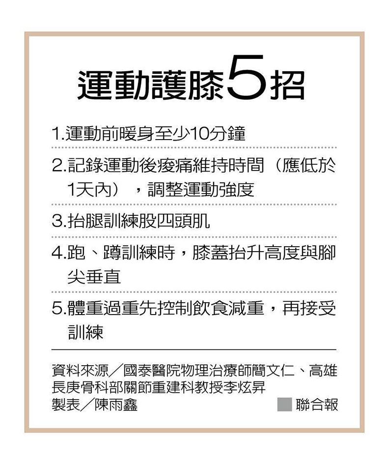 運動護膝5招。製表/陳雨鑫