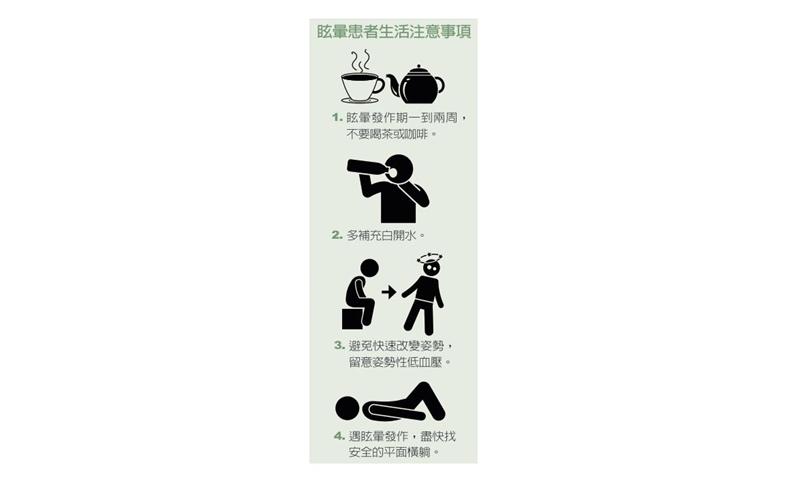眩暈患者生活注意事項。取自聯合新聞網