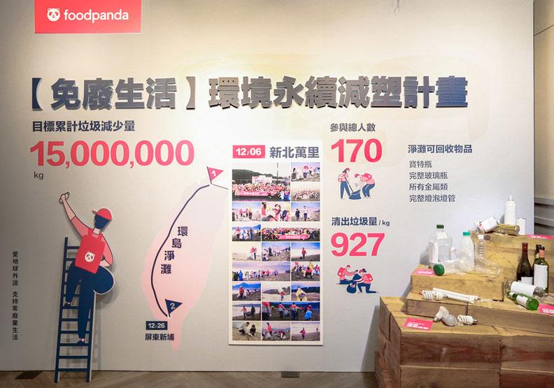 本土外送品牌foodpanda搶當「不塑之客」!明年拚垃圾減量1500萬公斤