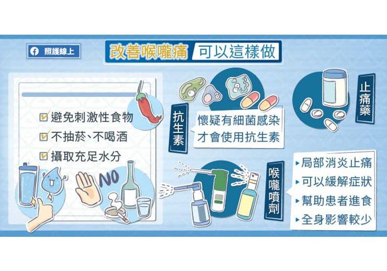 不只感冒,胃食道逆流也會喉嚨痛!一圖掌握緩解妙招