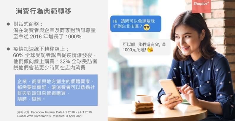 東南亞電商的使用情境和台灣大不相同。 iKala提供