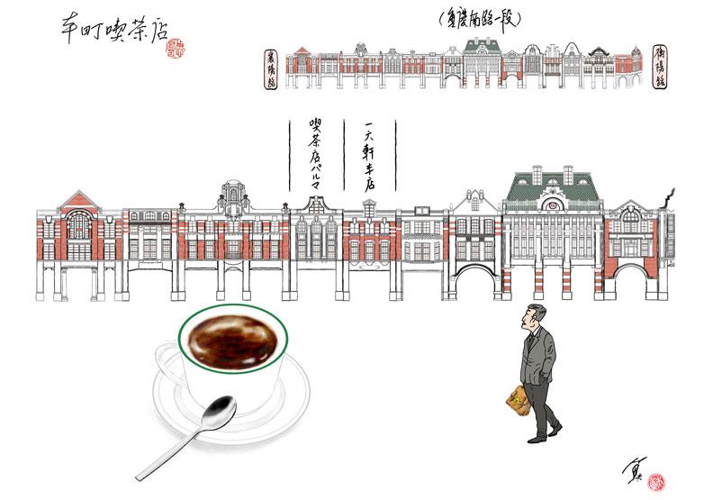 【魚夫專欄】從前重慶南路的喫茶趣