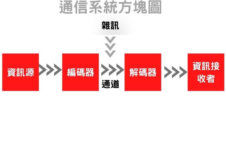 資料來源呂學錦,遠見編輯部製圖