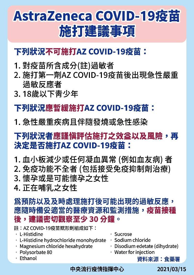 《AZ疫苗施打建議事項》。中央流行疫情指揮中心提供