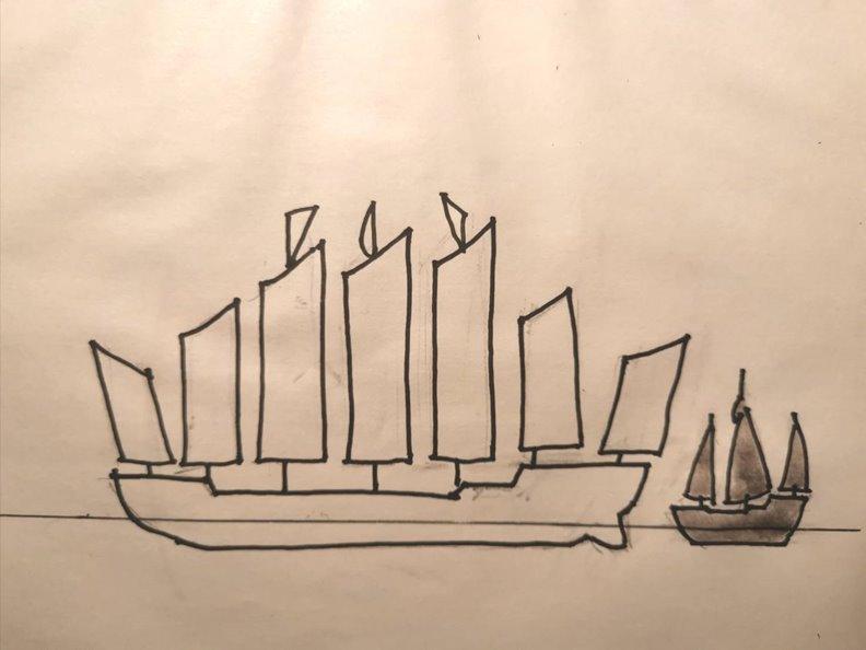 作者手繪的大小船比較圖。