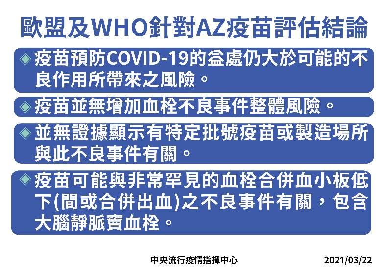 歐盟及WHO針對AZ疫苗評估結論,中央流行疫情指揮中心提供。