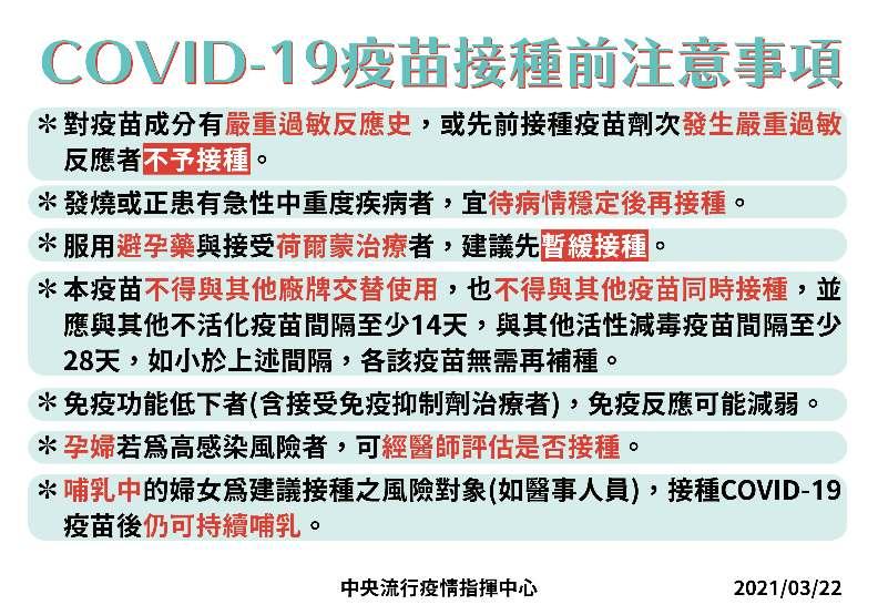 COVID-19疫苗接種前注意事項,中央流行疫情指揮中心提供。
