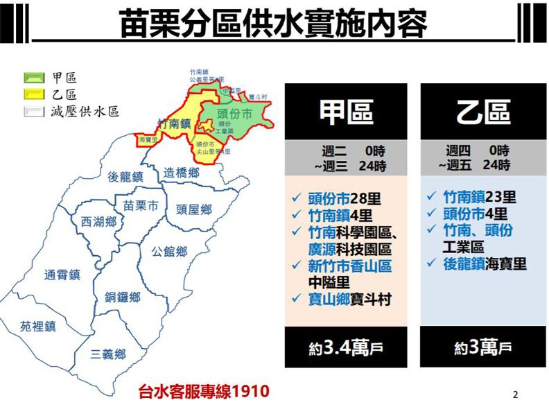 苗栗分區供水實施內容。經濟部提供