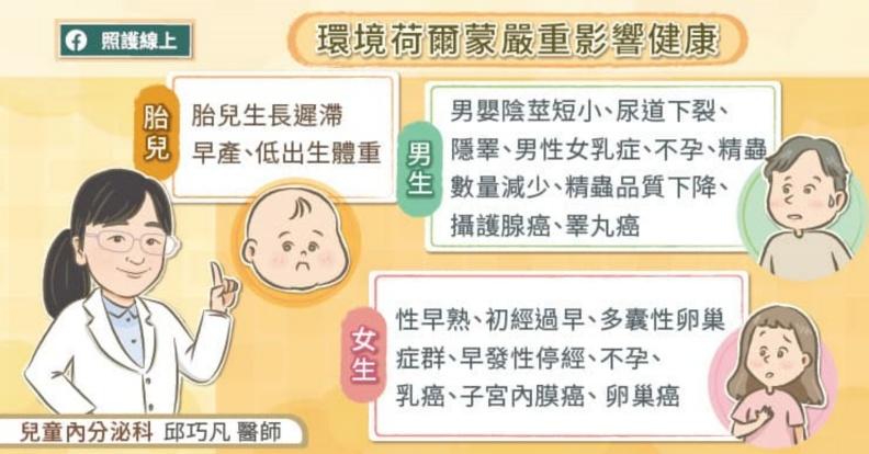 環境賀爾蒙嚴重影響健康。取自照護線上
