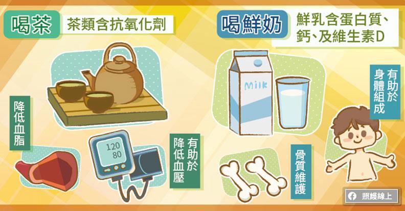 茶、鮮奶。取自照護線上