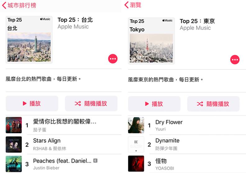 Apple Music 推出了城市排行榜,圖片截取自Apple Music。