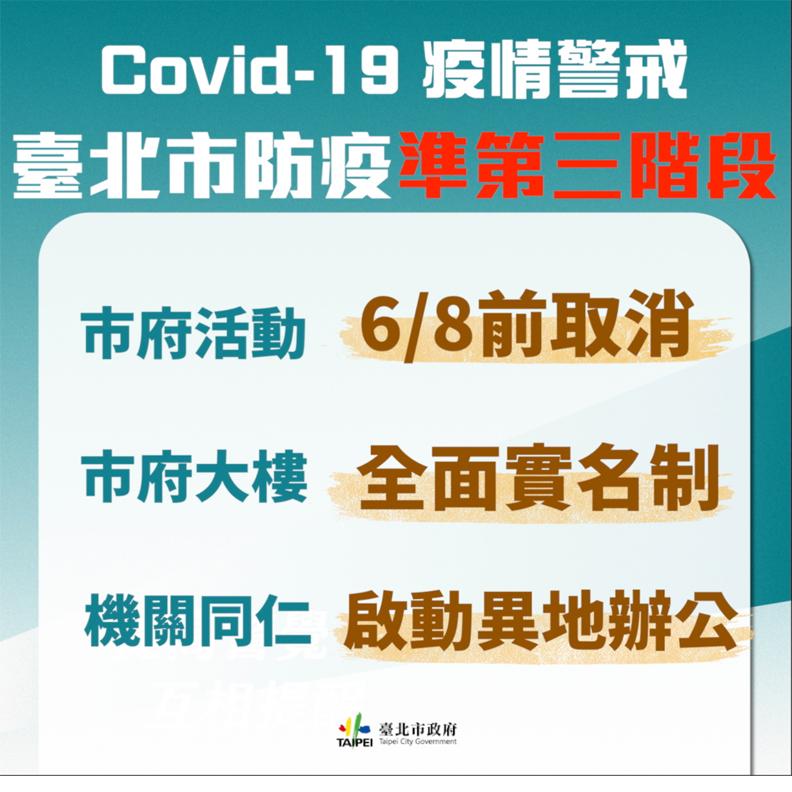 北市實施準第三階段防疫,市府舉辦的活動6月8日前全面取消,台北市政府提供。