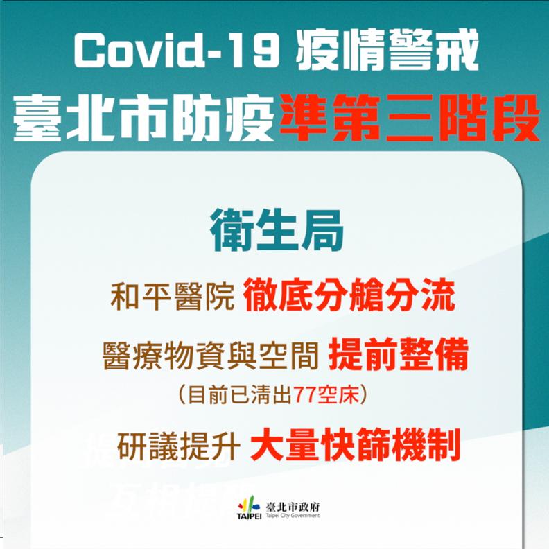 台北市研議實施提升大量快篩,台北市政府提供。