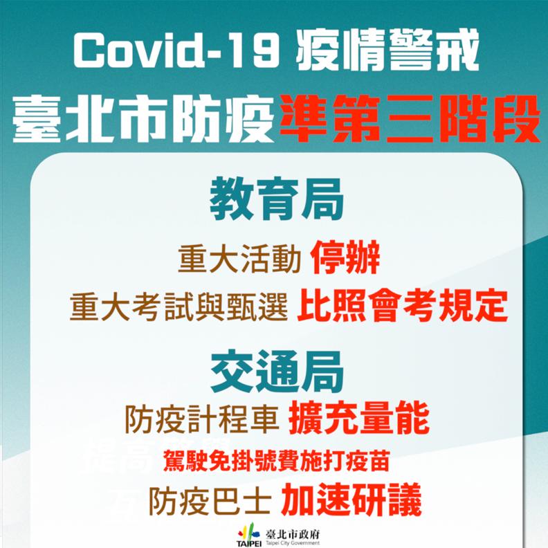 台北市實施準第三階段防疫措施,台北市政府提供。