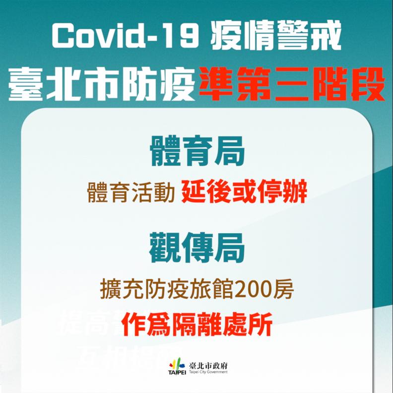 台北市擴充防疫旅館200房,台北市政府提供。